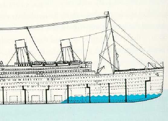 Titanic diagram showing how water entered